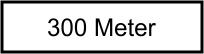 300m Länge